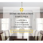 Home Renovation Timelines for your Kitchen, Bathroom, Guest Room and the Finishing Touches